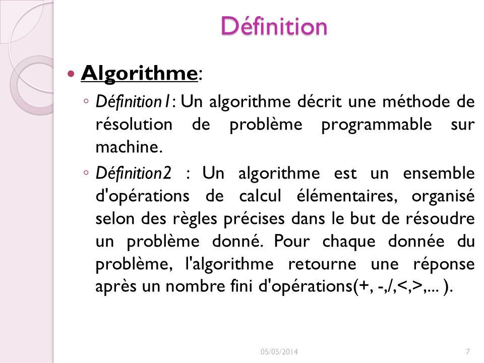 Définition Algorithme: