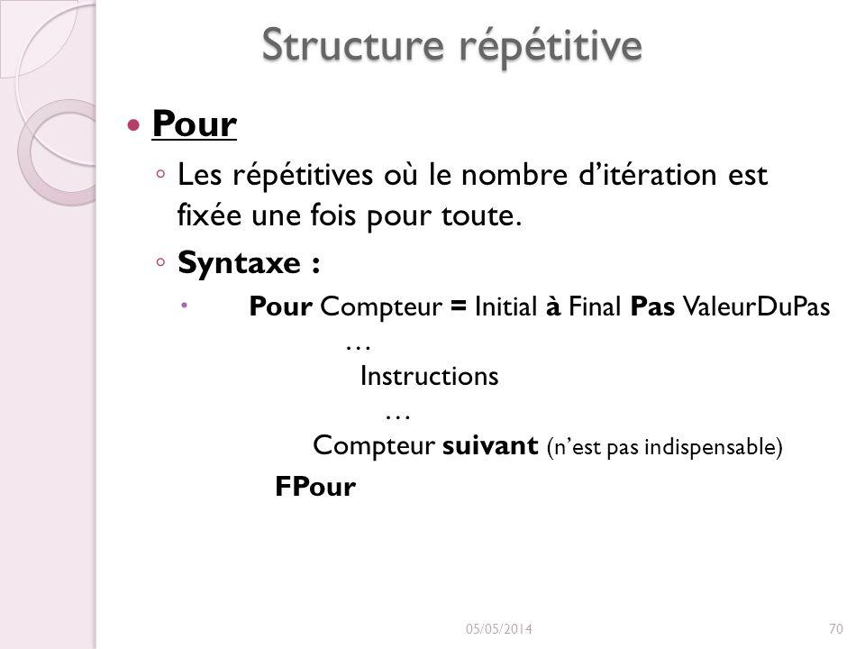Structure répétitive Pour