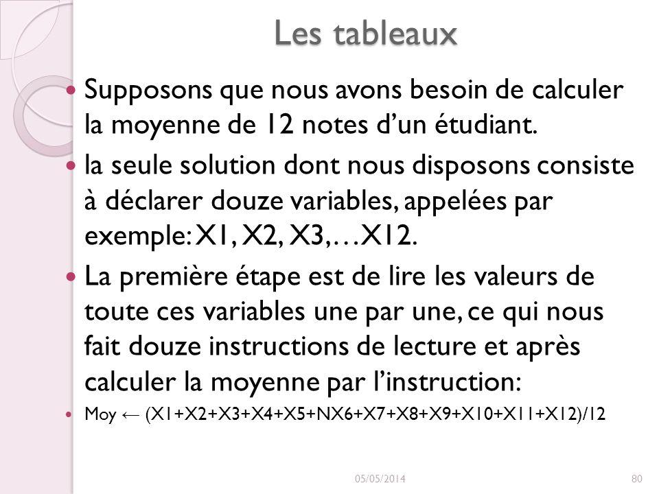 Les tableaux Supposons que nous avons besoin de calculer la moyenne de 12 notes d'un étudiant.