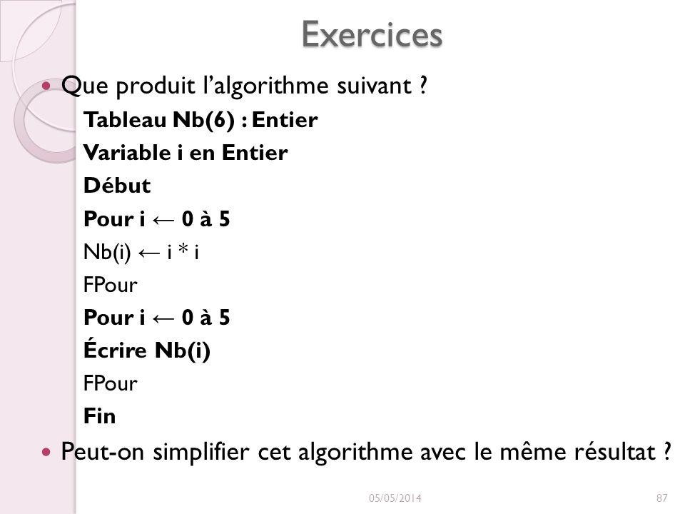 Exercices Que produit l'algorithme suivant