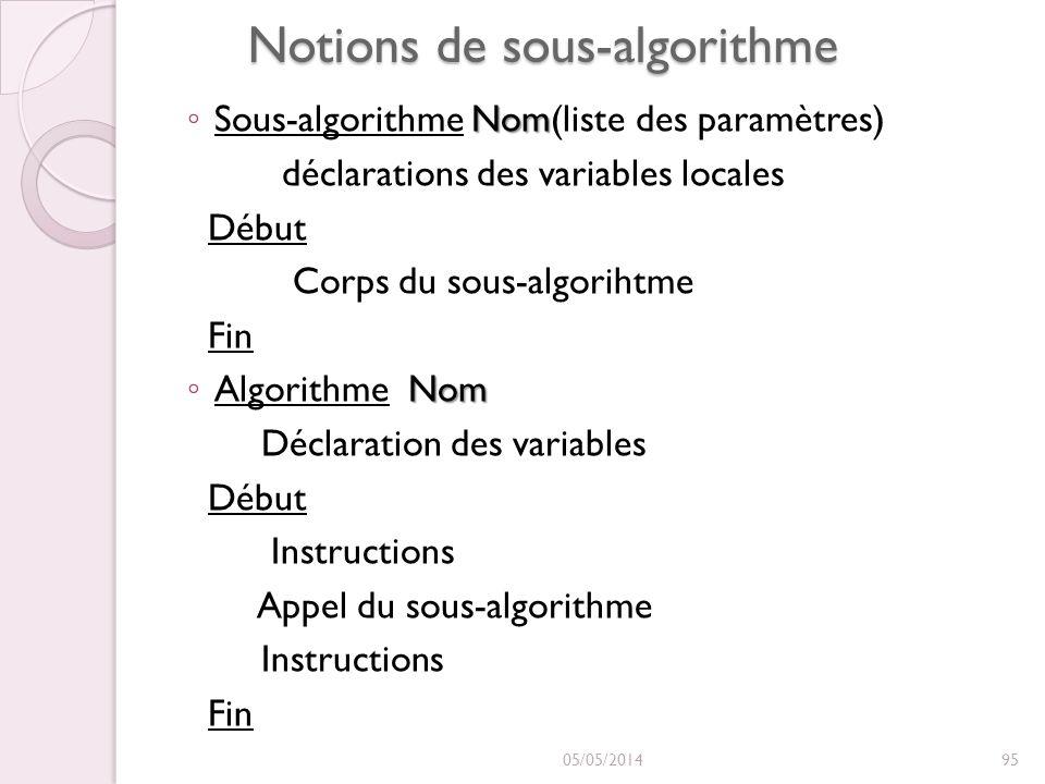 Notions de sous-algorithme