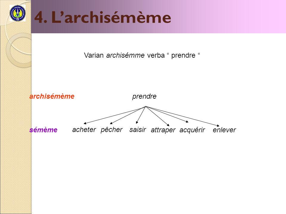 4. L'archisémème Varian archisémme verba prendre archisémème