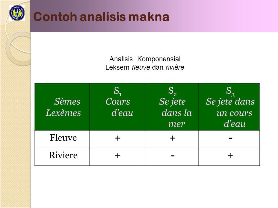 Contoh analisis makna Sèmes Lexèmes S1 Cours d'eau S2