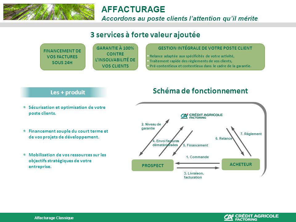 AFFACTURAGE Accordons au poste clients l'attention qu'il mérite