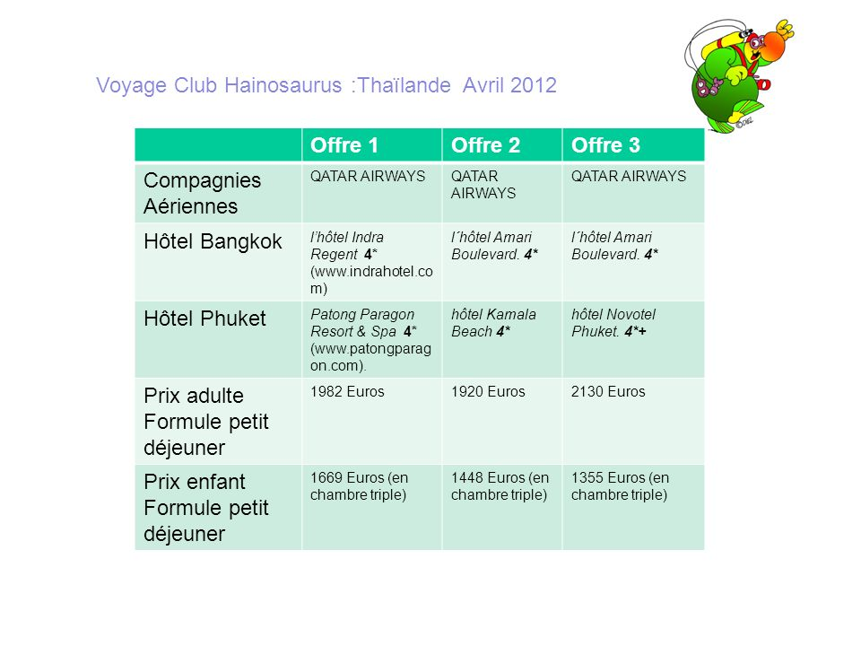 Voyage Club Hainosaurus :Thaïlande Avril 2012 Offre 1 Offre 2 Offre 3