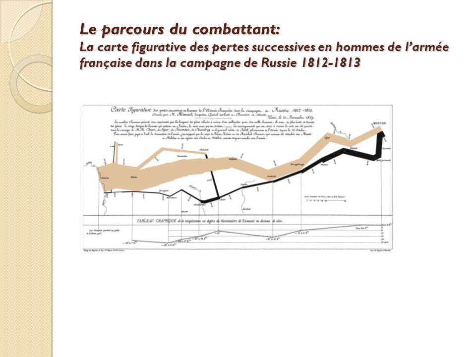 Le parcours du combattant: La carte figurative des pertes successives en hommes de l'armée française dans la campagne de Russie 1812-1813