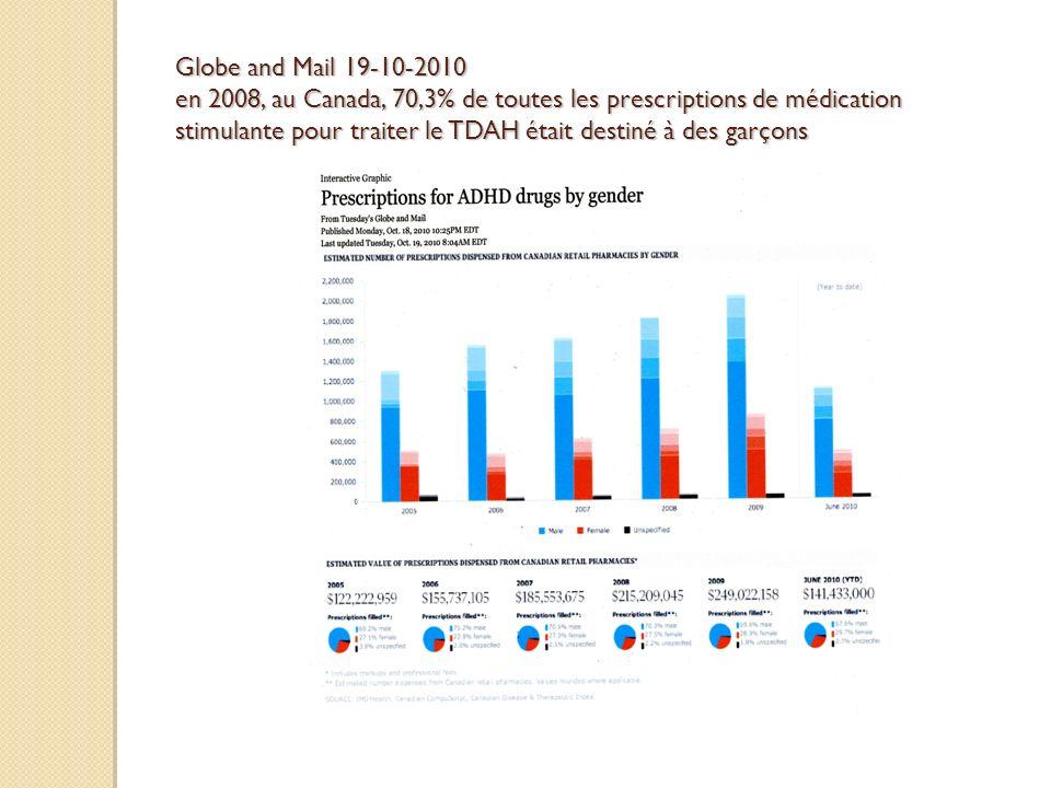 Globe and Mail 19-10-2010 en 2008, au Canada, 70,3% de toutes les prescriptions de médication stimulante pour traiter le TDAH était destiné à des garçons