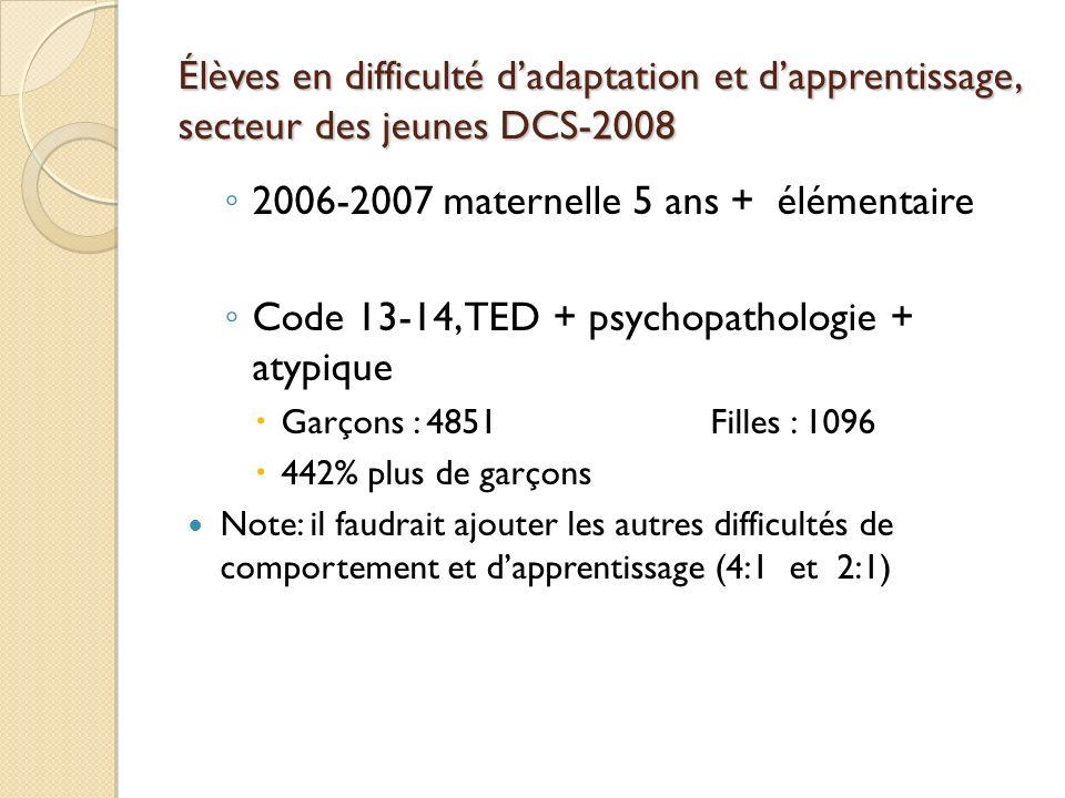 2006-2007 maternelle 5 ans + élémentaire