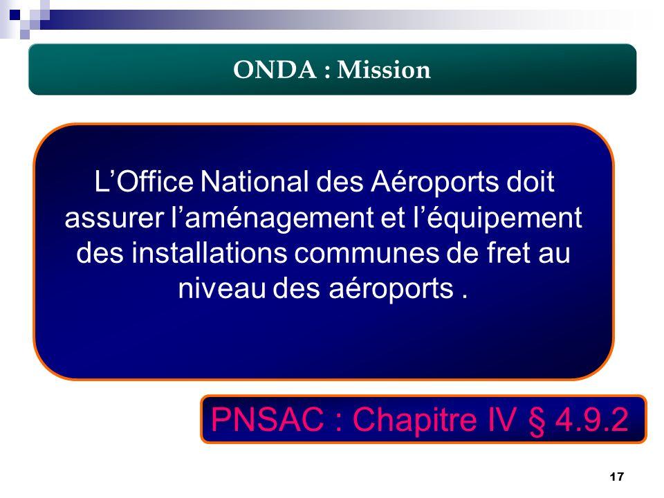 ONDA : Mission