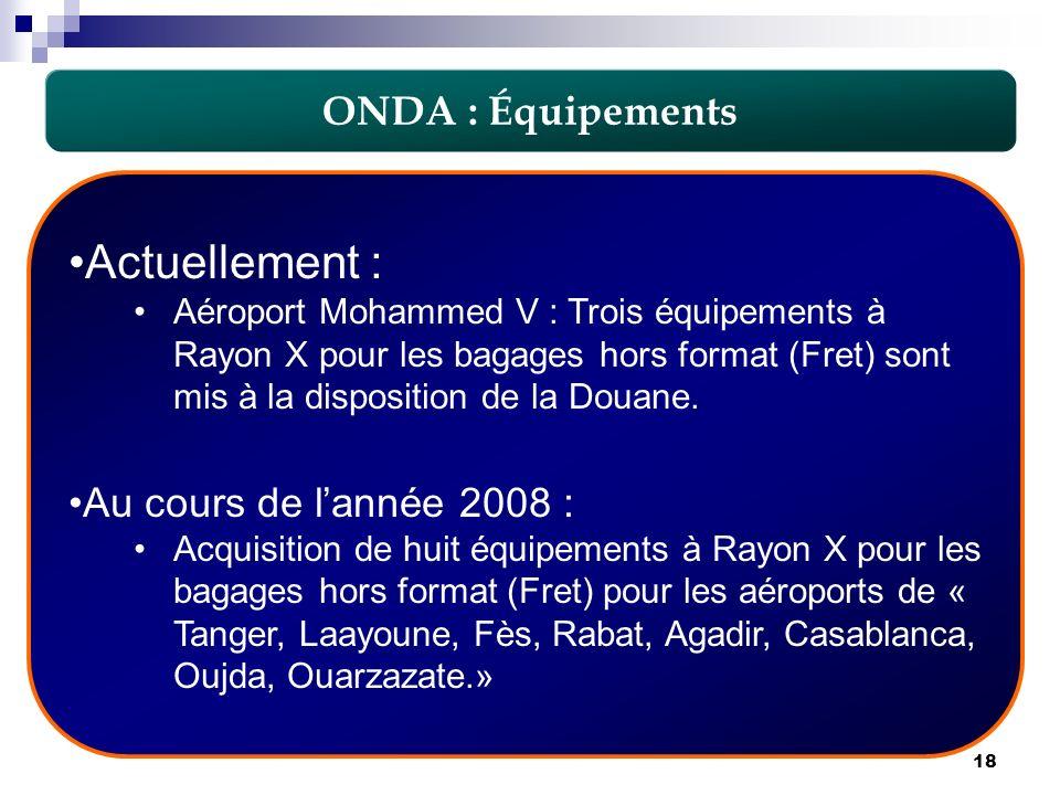 Actuellement : ONDA : Équipements Au cours de l'année 2008 :