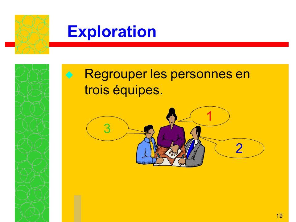 Exploration Regrouper les personnes en trois équipes. 1 3 2