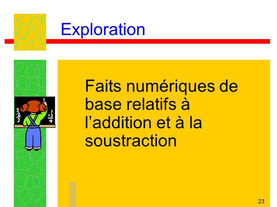 Exploration Faits numériques de base relatifs à l'addition et à la soustraction