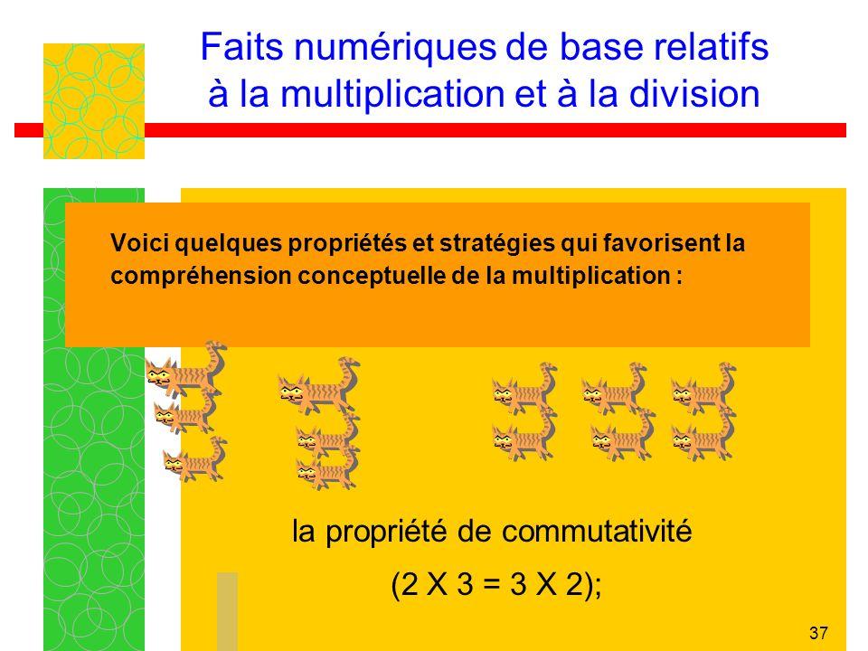 Faits numériques de base relatifs à la multiplication et à la division