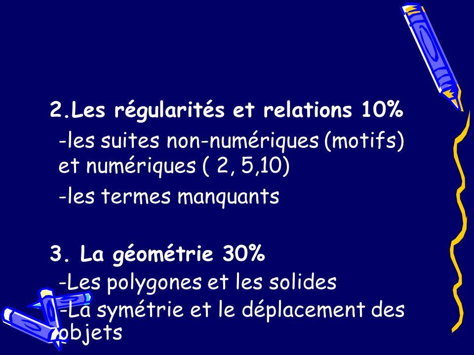 2.Les régularités et relations 10%