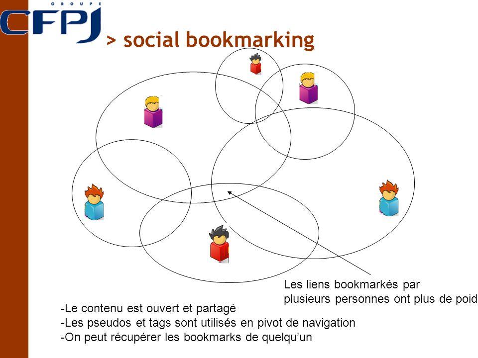 > social bookmarking