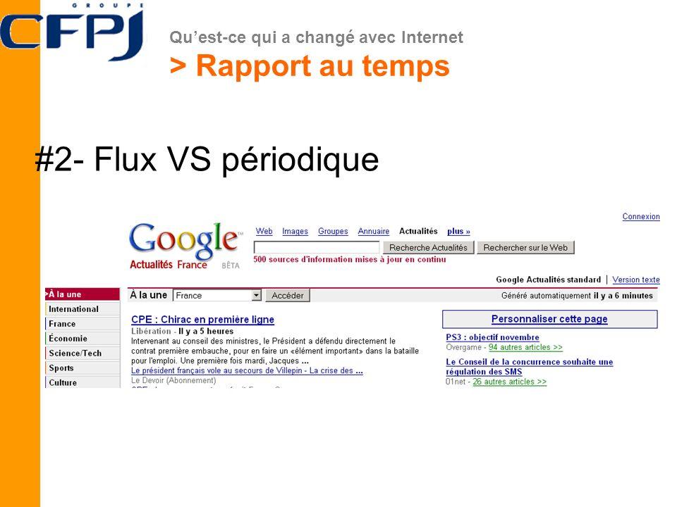 #2- Flux VS périodique > Rapport au temps