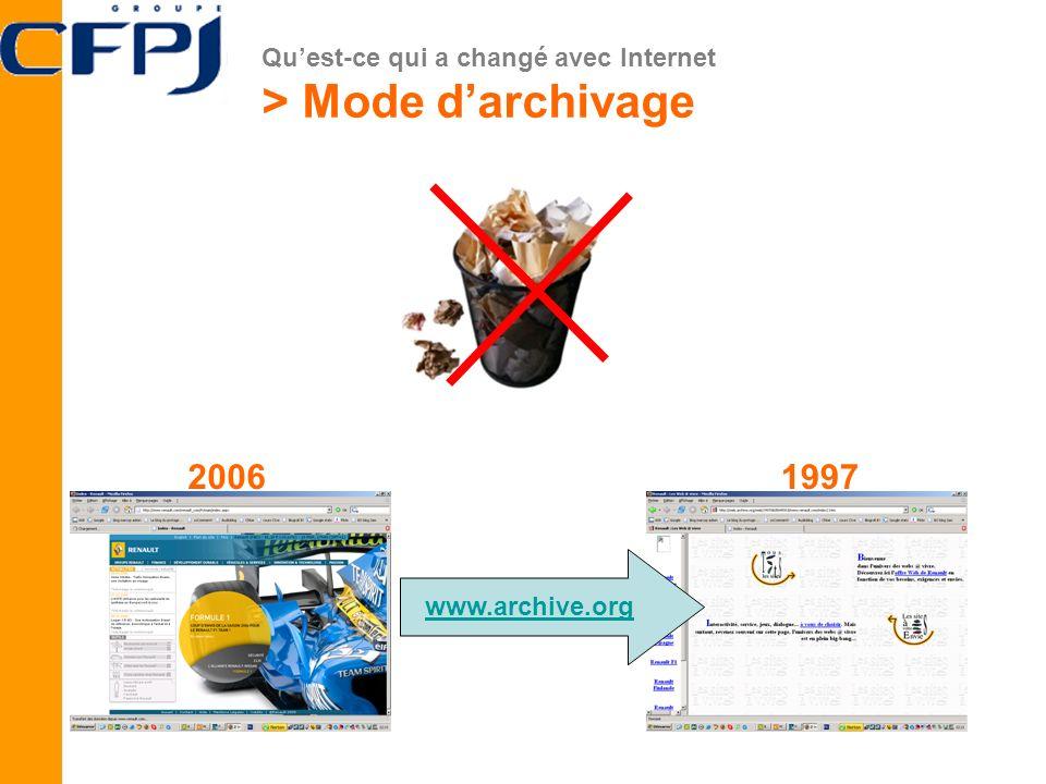 > Mode d'archivage 2006 1997 Qu'est-ce qui a changé avec Internet