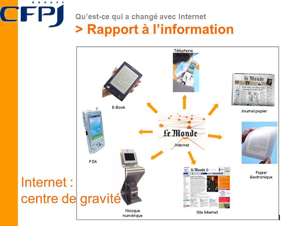> Rapport à l'information