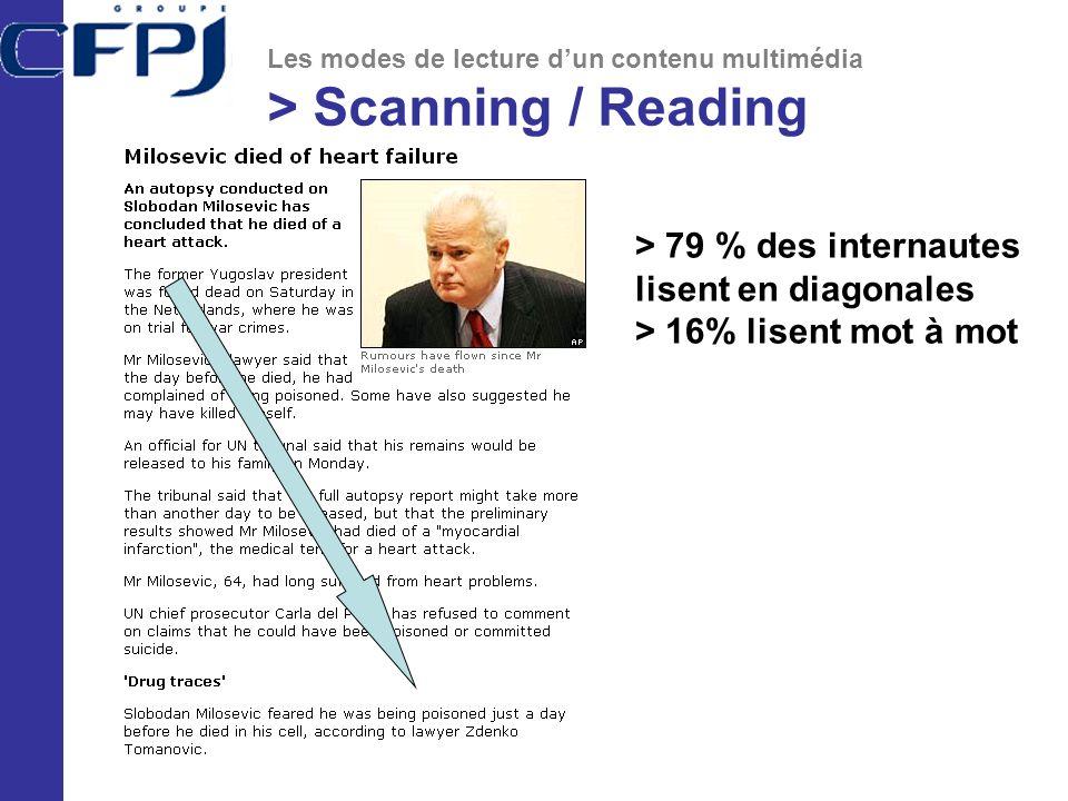 > Scanning / Reading