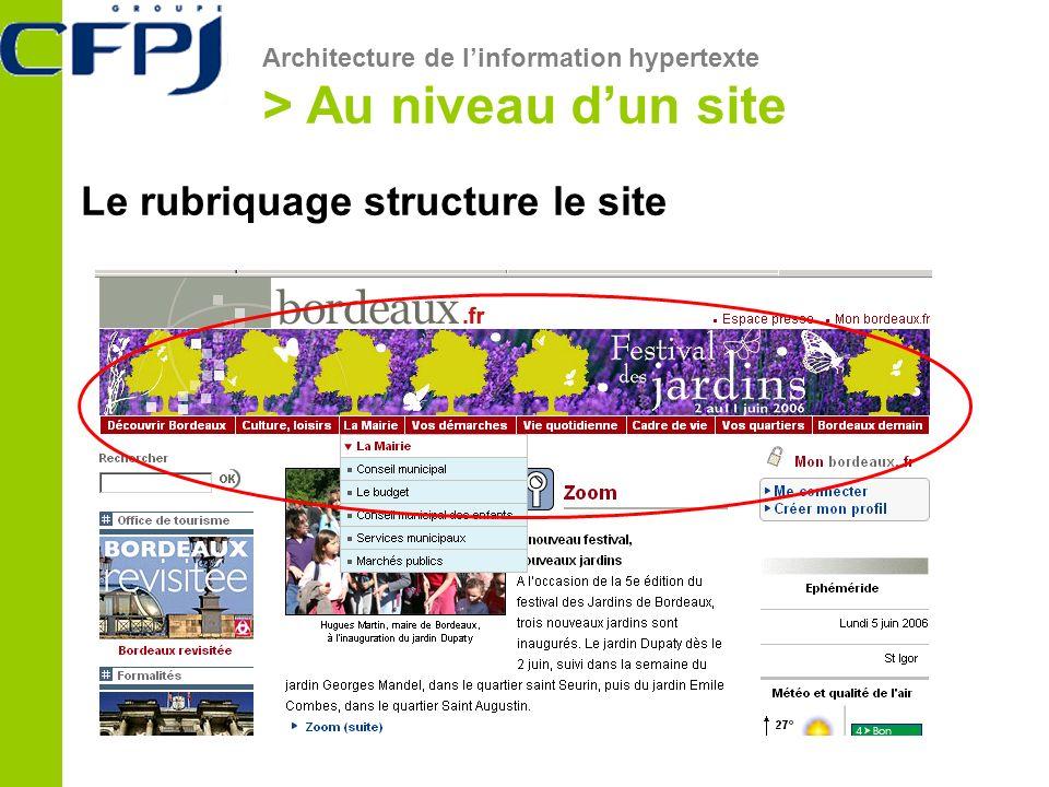 Le rubriquage structure le site