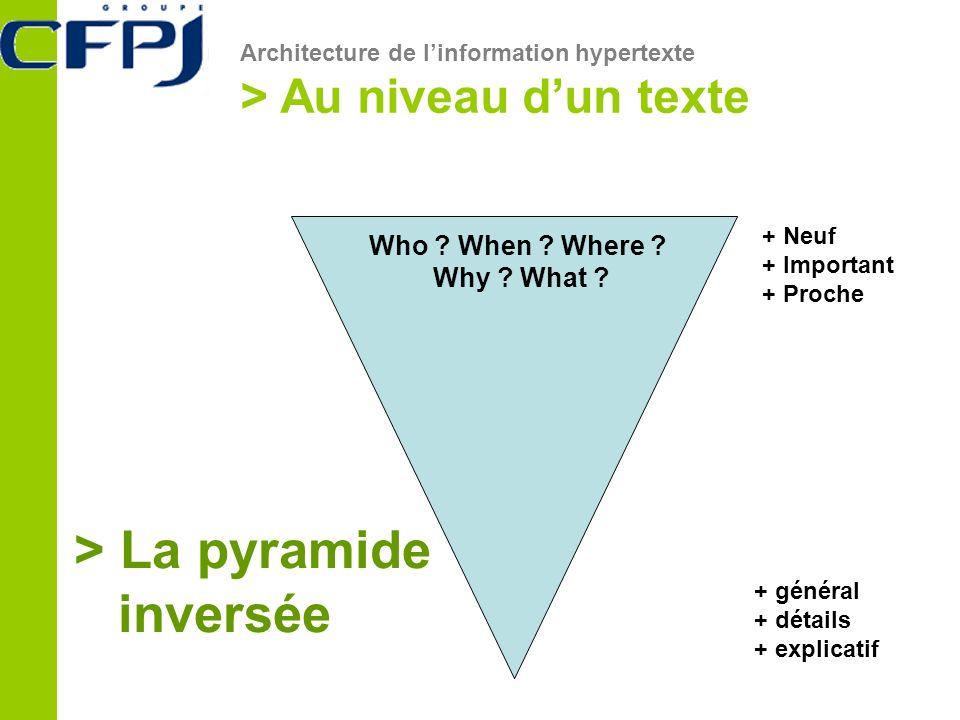 > La pyramide inversée > Au niveau d'un texte