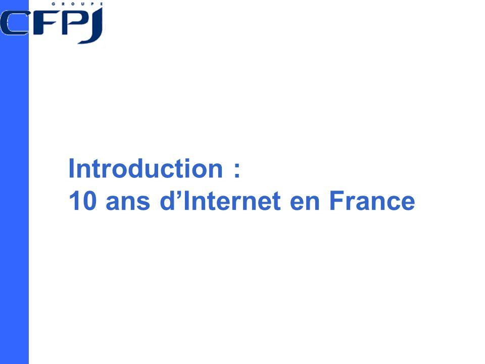 Introduction : 10 ans d'Internet en France