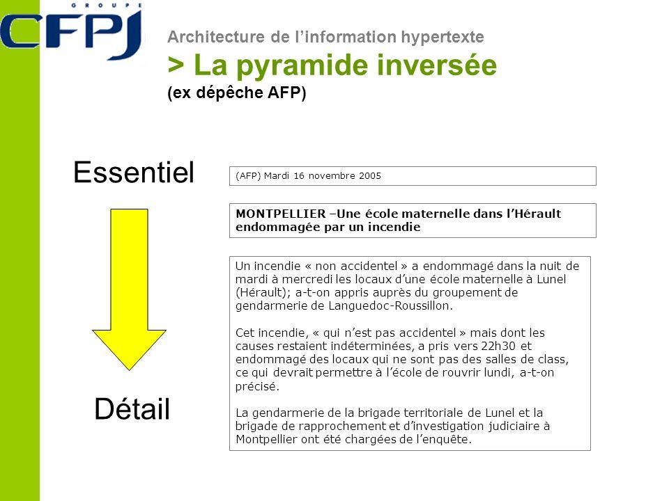 > La pyramide inversée