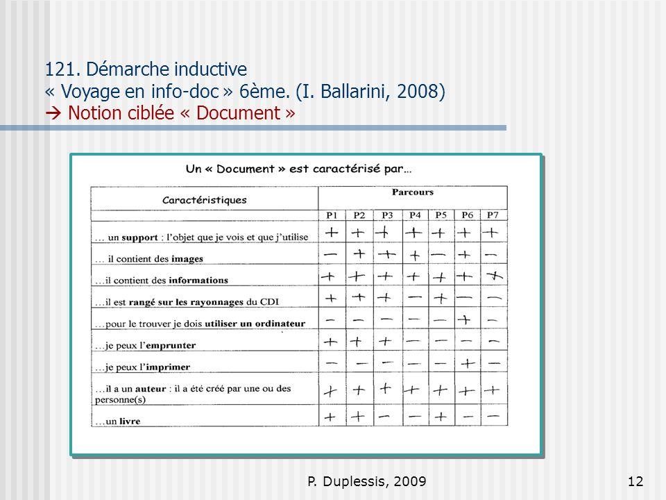 « Voyage en info-doc » 6ème. (I. Ballarini, 2008)