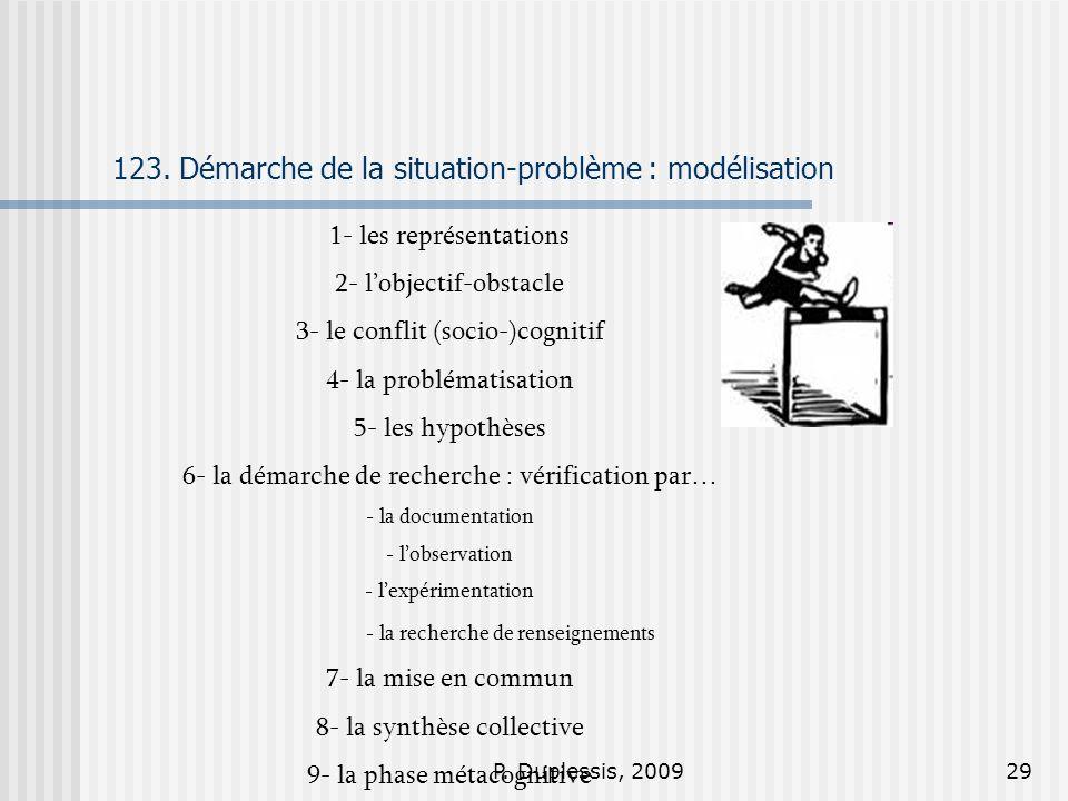 123. Démarche de la situation-problème : modélisation