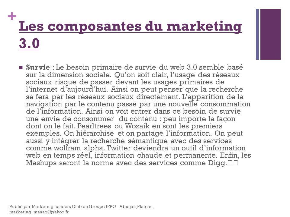 Les composantes du marketing 3.0