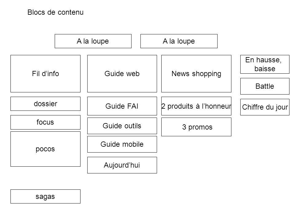 Blocs de contenu A la loupe. A la loupe. Fil d'info. Guide web. News shopping. En hausse, baisse.