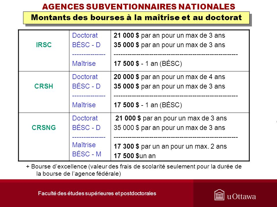 AGENCES SUBVENTIONNAIRES NATIONALES