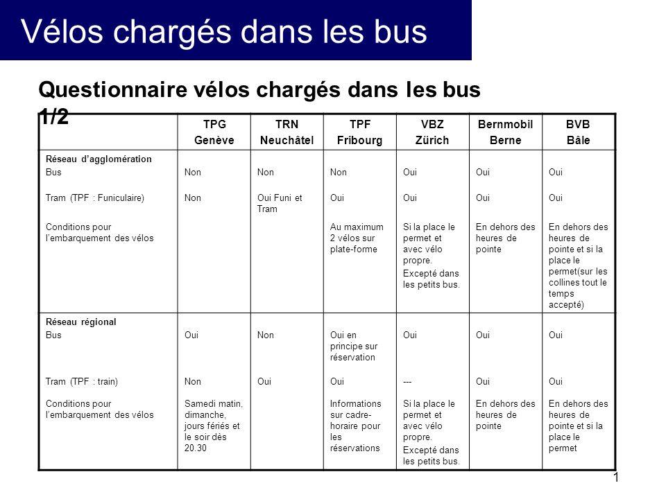 Vélos chargés dans les bus