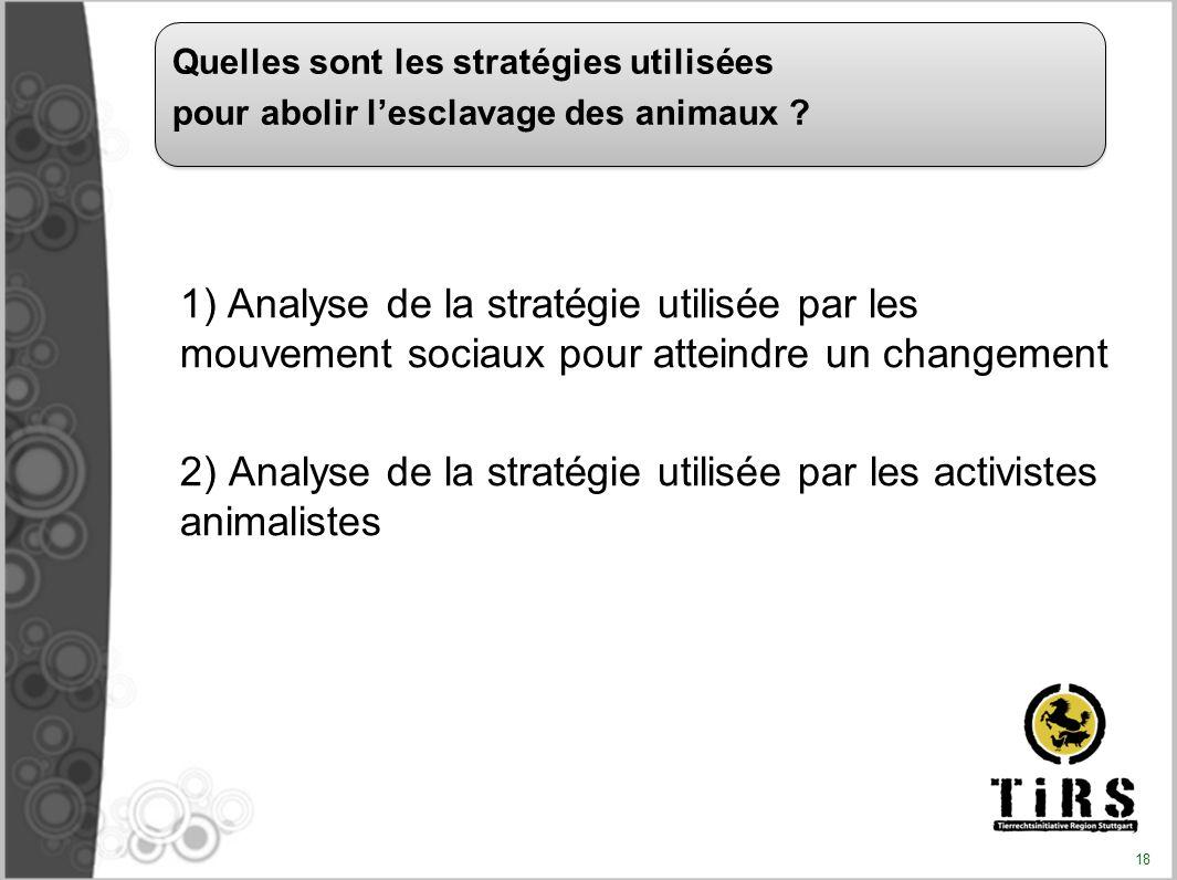2) Analyse de la stratégie utilisée par les activistes animalistes