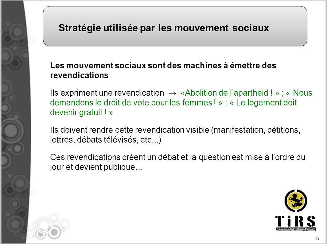 Stratégie utilisée par les mouvement sociaux