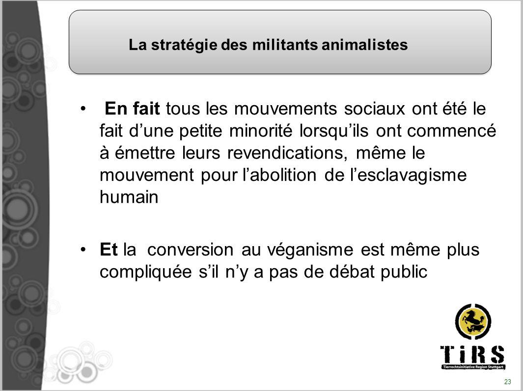 La stratégie des militants animalistes
