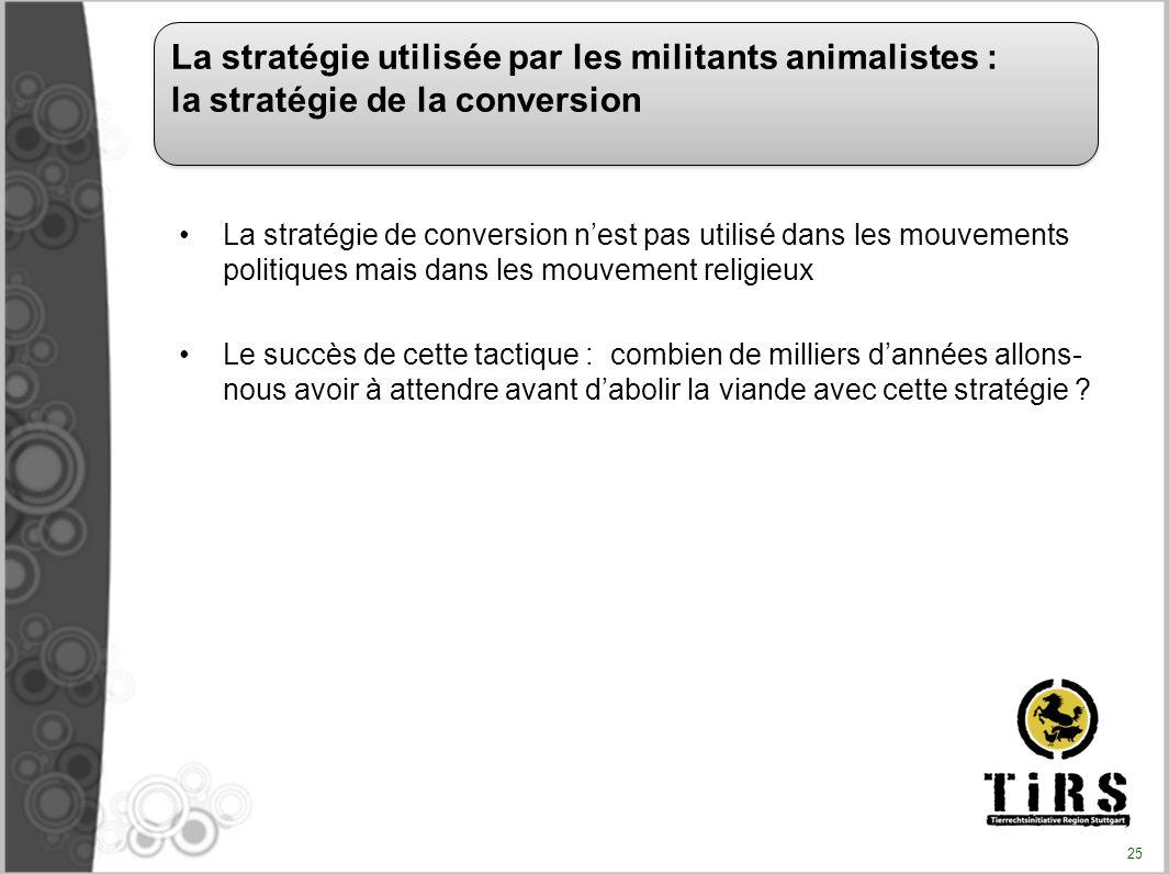 La stratégie utilisée par les militants animalistes : la stratégie de la conversion