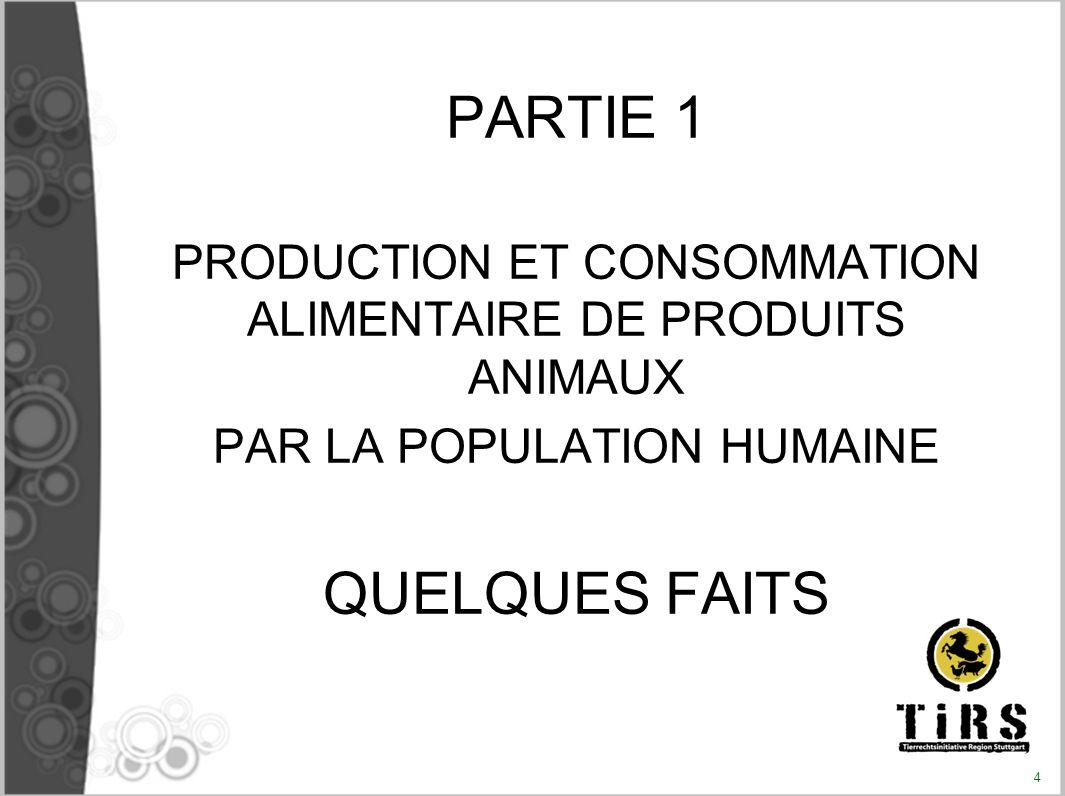 PARTIE 1 PRODUCTION ET CONSOMMATION ALIMENTAIRE DE PRODUITS ANIMAUX.