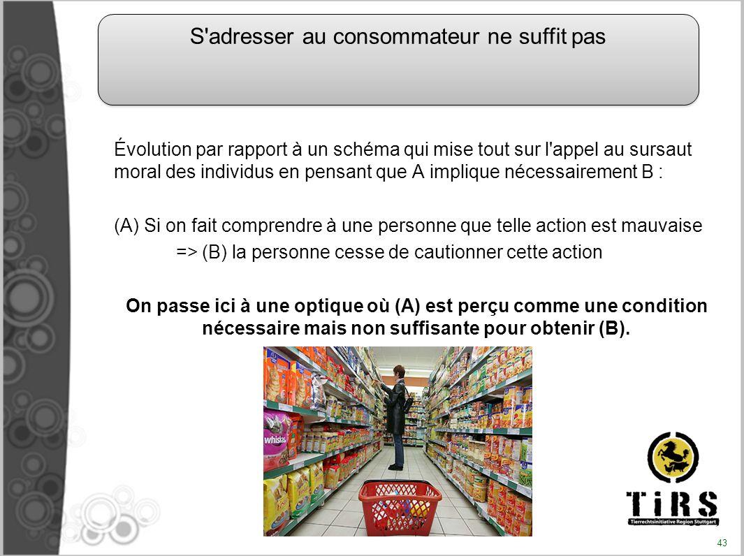 S adresser au consommateur ne suffit pas