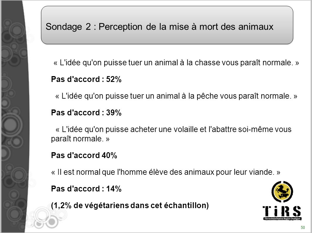 Sondage 2 : Perception de la mise à mort des animaux