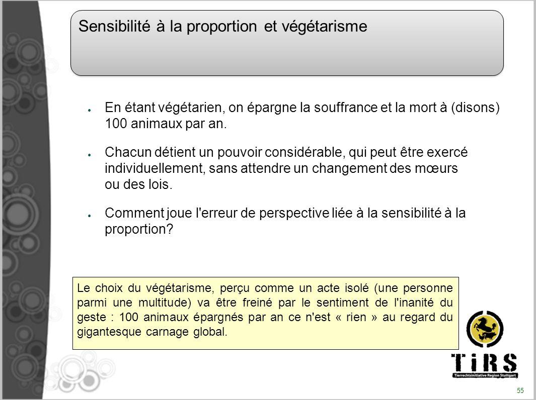 Sensibilité à la proportion et végétarisme