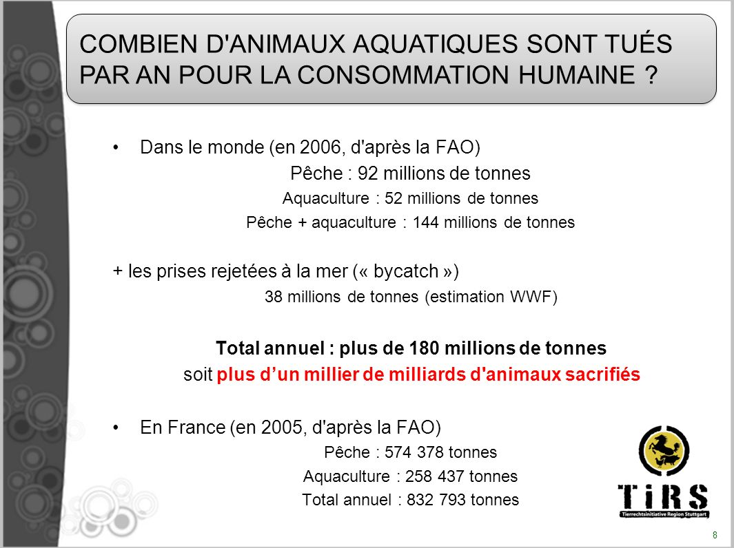 Total annuel : plus de 180 millions de tonnes