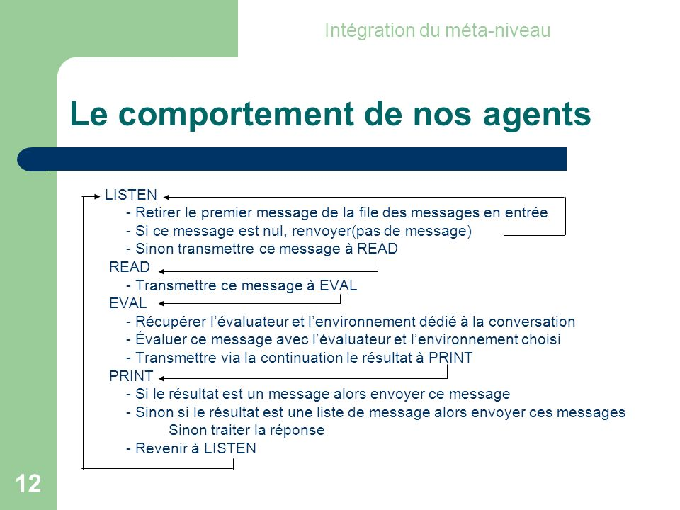 Le comportement de nos agents