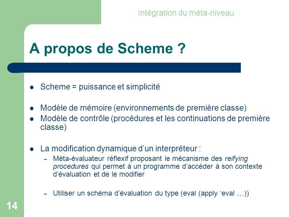 A propos de Scheme Intégration du méta-niveau