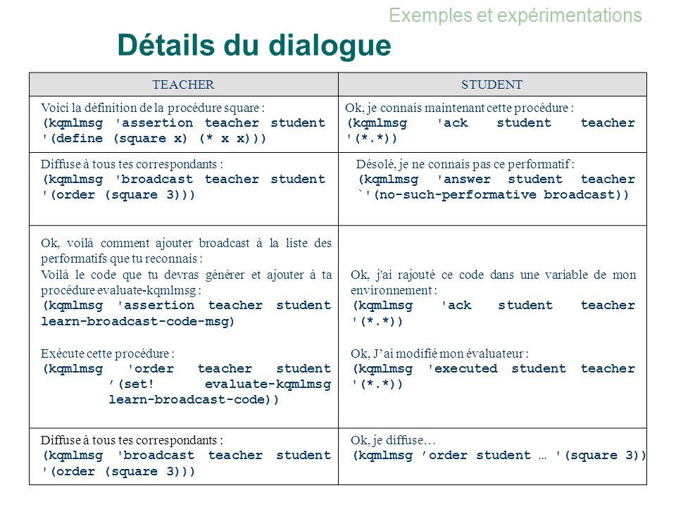 Détails du dialogue Exemples et expérimentations TEACHER STUDENT