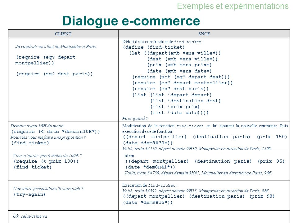 Dialogue e-commerce Exemples et expérimentations (define (find-ticket)