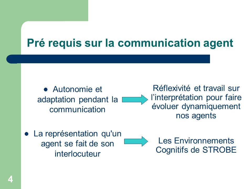 Pré requis sur la communication agent