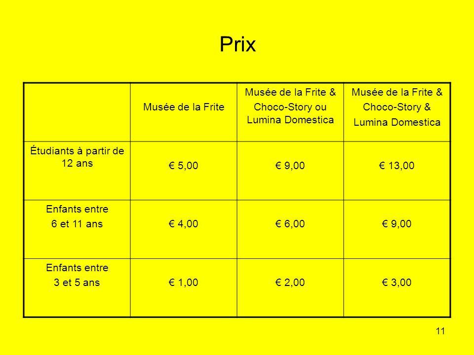 Prix Musée de la Frite Musée de la Frite &