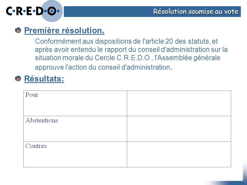 Première résolution. Résultats: Résolution soumise au vote