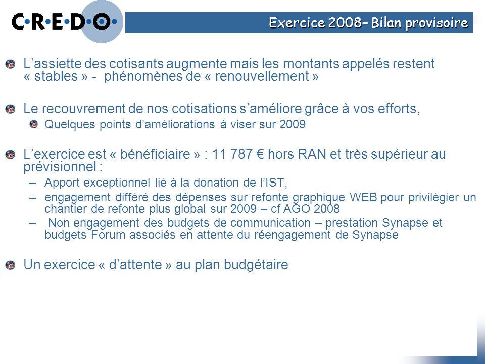 Exercice 2008– Bilan provisoire